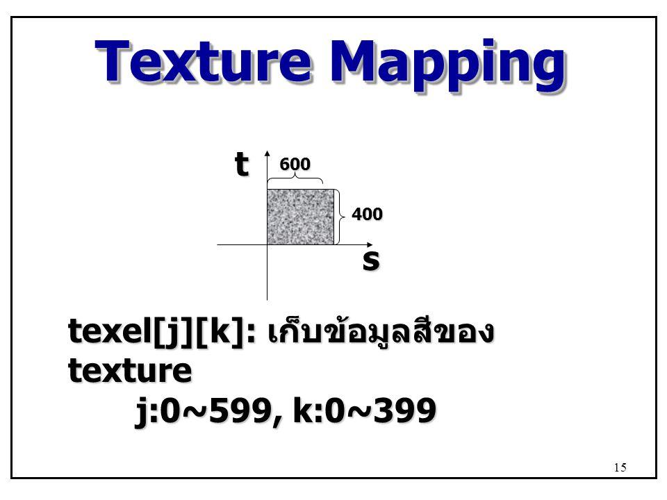 Texture Mapping t s texel[j][k]: เก็บข้อมูลสีของ texture